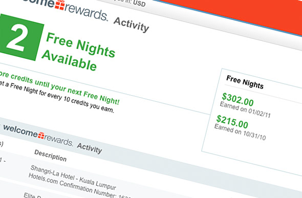 Ett klick ger gratis hotell